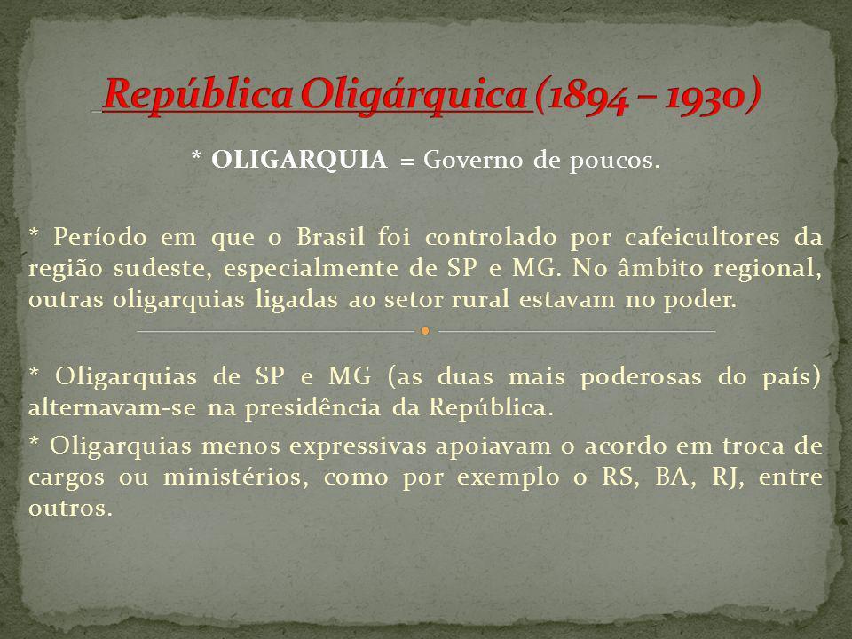 República Oligárquica (1894 – 1930)