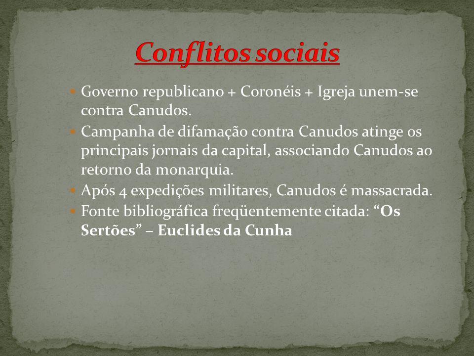 Conflitos sociais Governo republicano + Coronéis + Igreja unem-se contra Canudos.