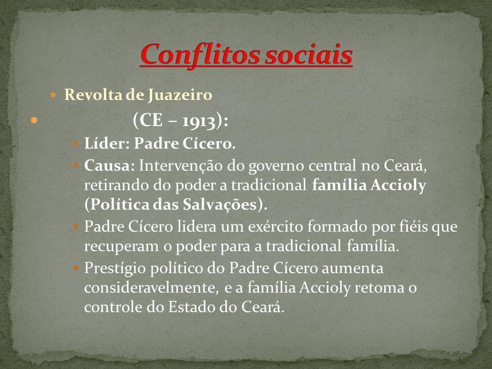 Conflitos sociais (CE – 1913): Revolta de Juazeiro