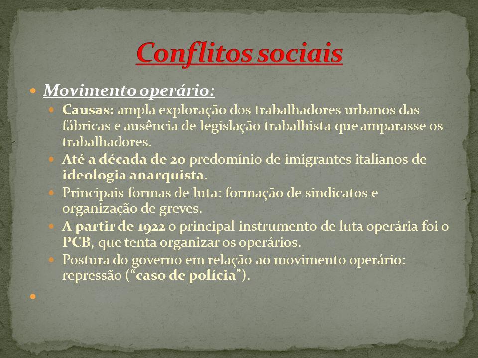 Conflitos sociais Movimento operário: