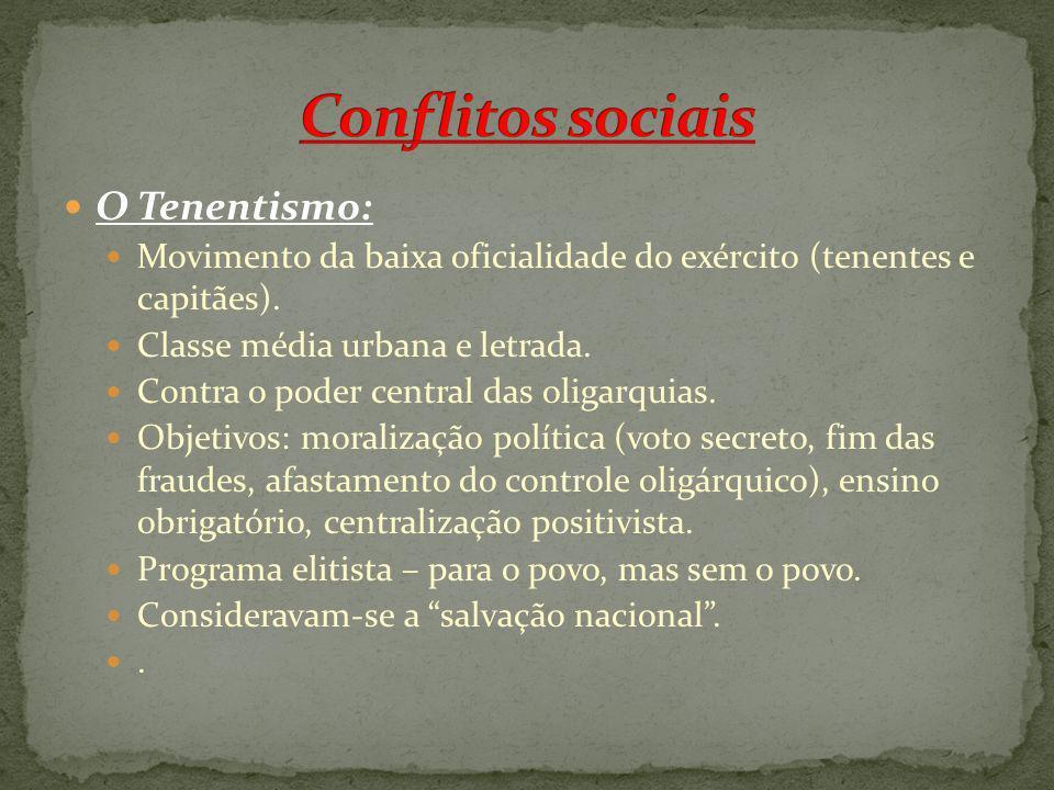 Conflitos sociais O Tenentismo: