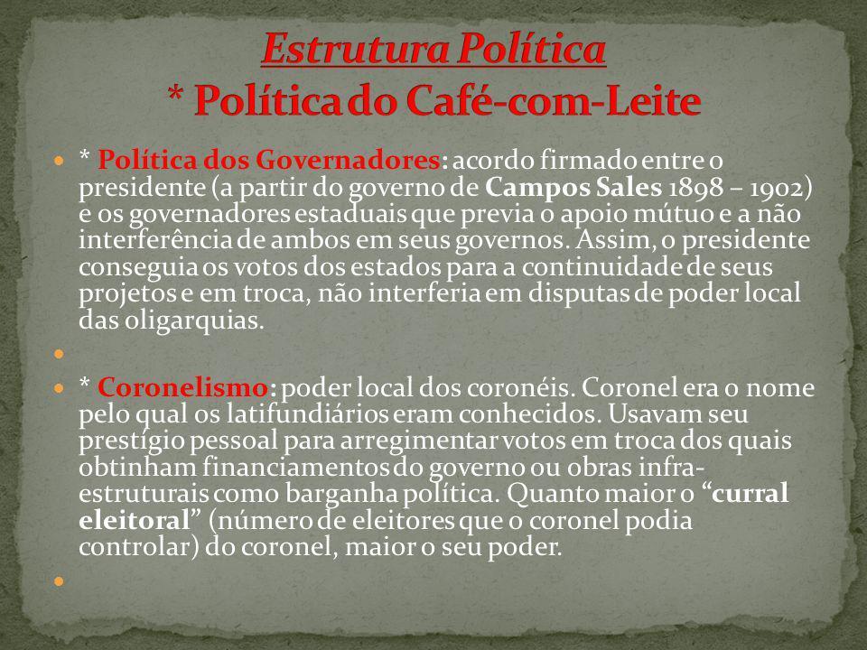 Estrutura Política * Política do Café-com-Leite