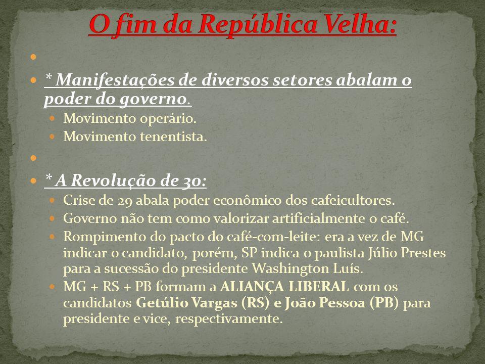 O fim da República Velha: