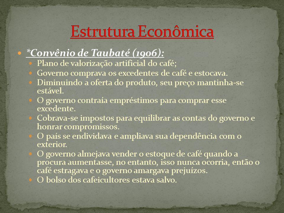 Estrutura Econômica *Convênio de Taubaté (1906):