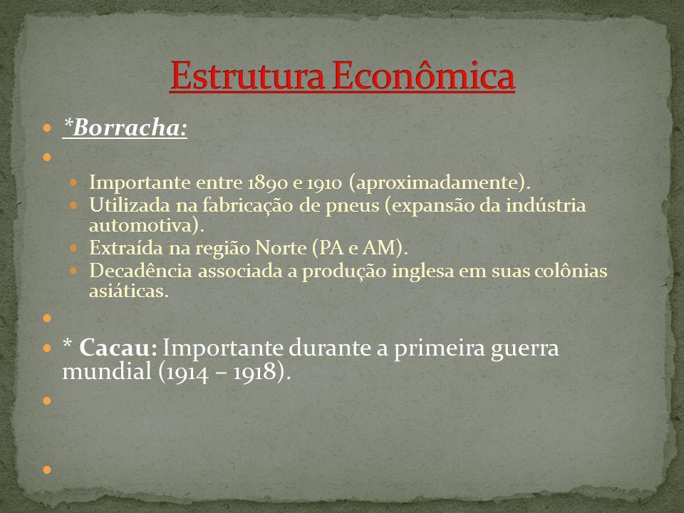 Estrutura Econômica *Borracha: