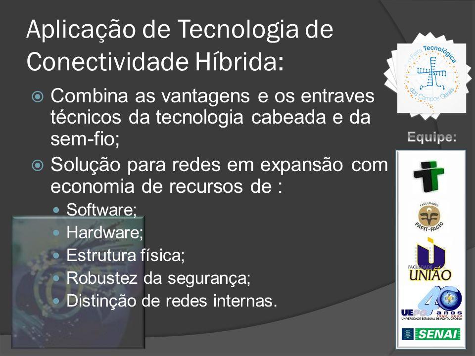 Aplicação de Tecnologia de Conectividade Híbrida: