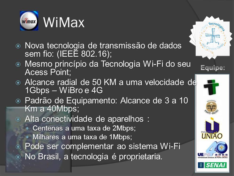 WiMax Nova tecnologia de transmissão de dados sem fio: (IEEE 802.16);