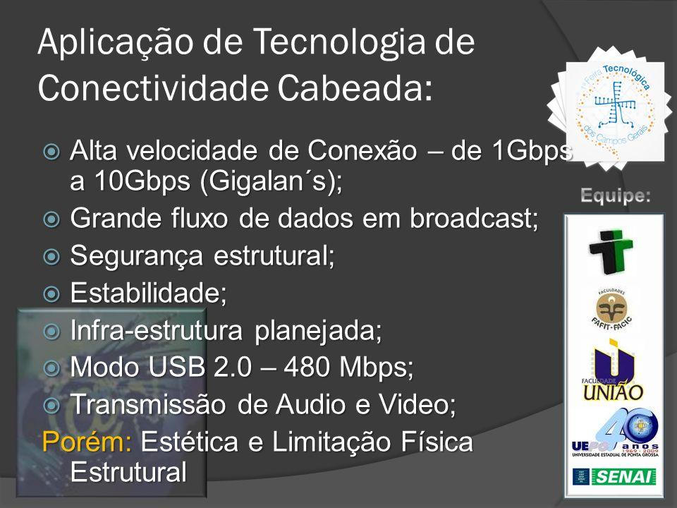 Aplicação de Tecnologia de Conectividade Cabeada: