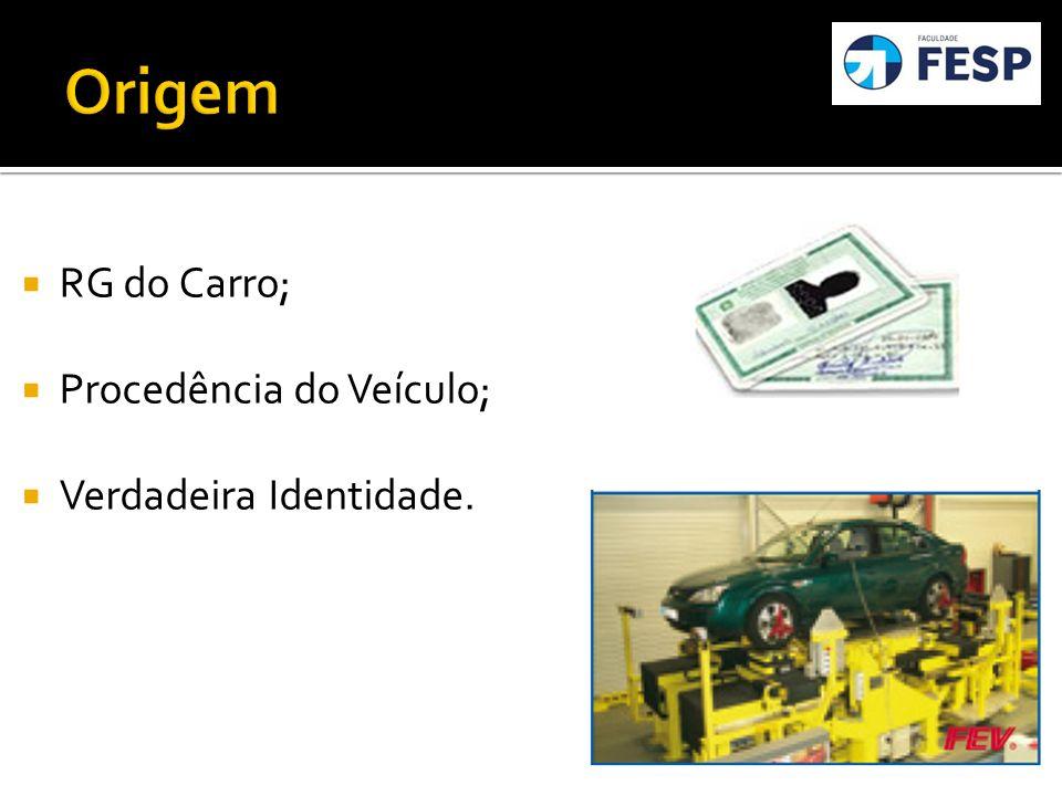 Origem RG do Carro; Procedência do Veículo; Verdadeira Identidade.