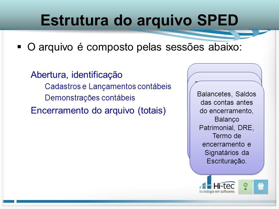 Estrutura do arquivo SPED