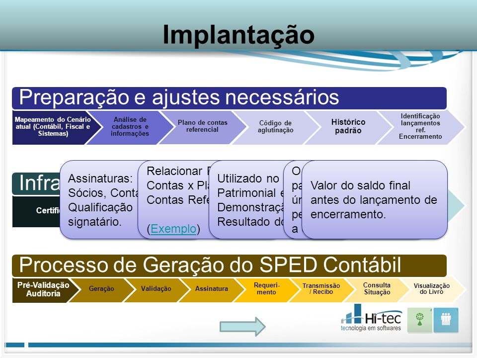 Implantação Preparação e ajustes necessários Infraestrutura necessária