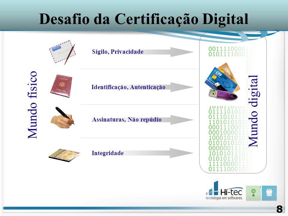 Desafio da Certificação Digital