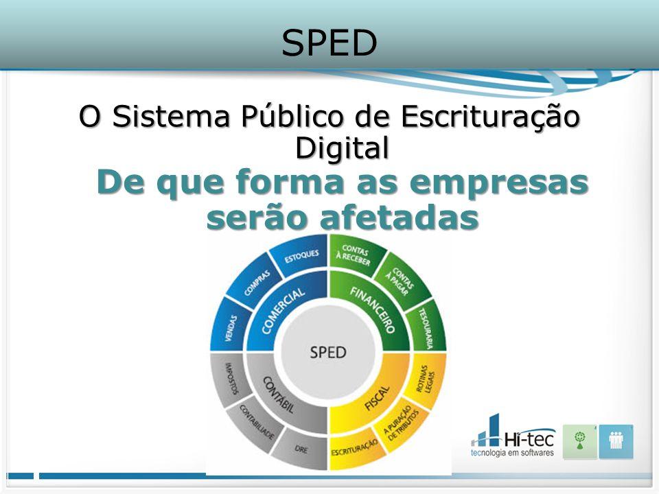 SPED O Sistema Público de Escrituração Digital De que forma as empresas serão afetadas