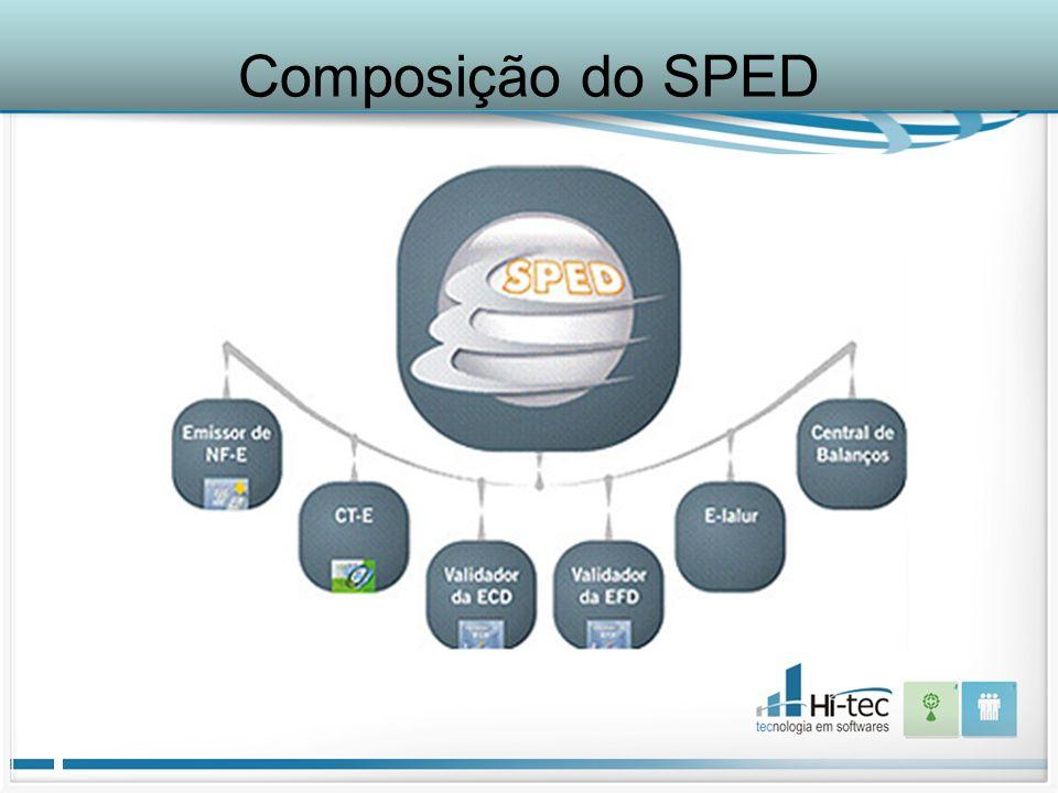 Composição do SPED