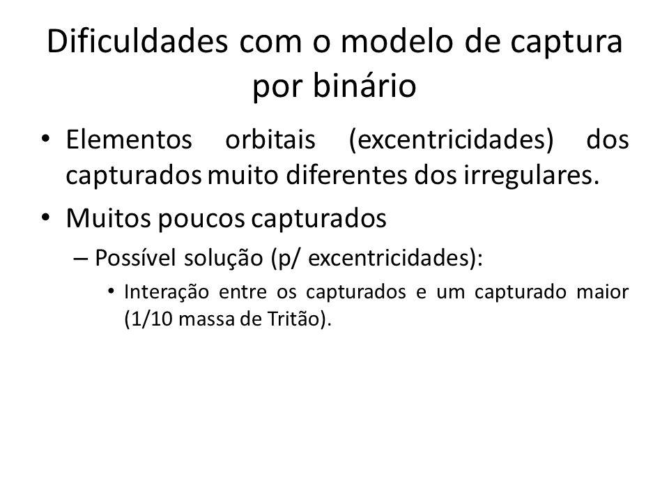 Dificuldades com o modelo de captura por binário