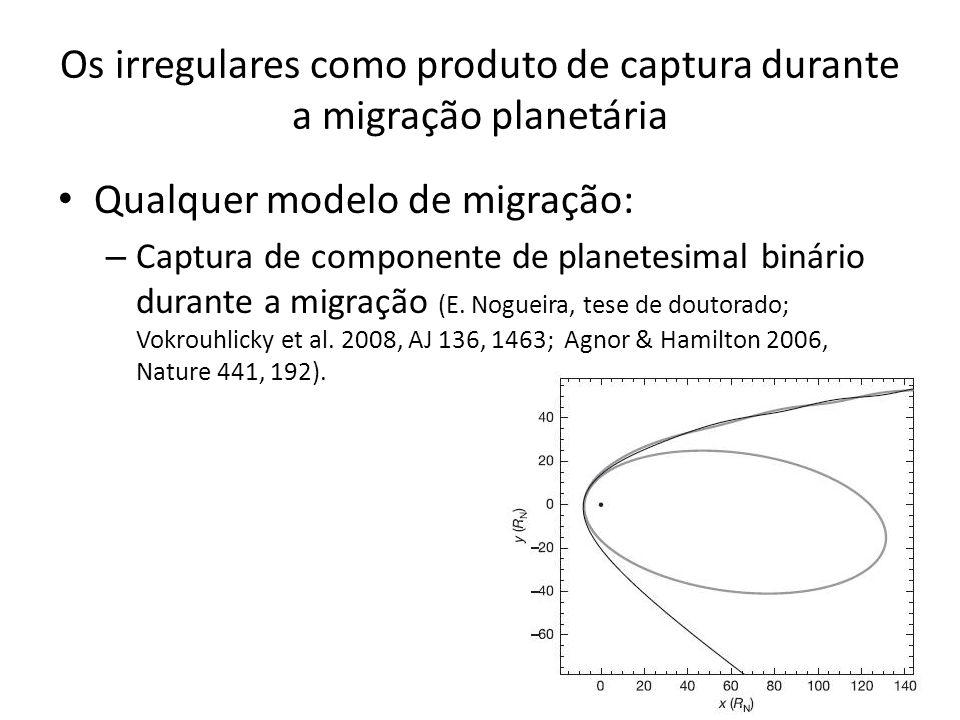 Os irregulares como produto de captura durante a migração planetária