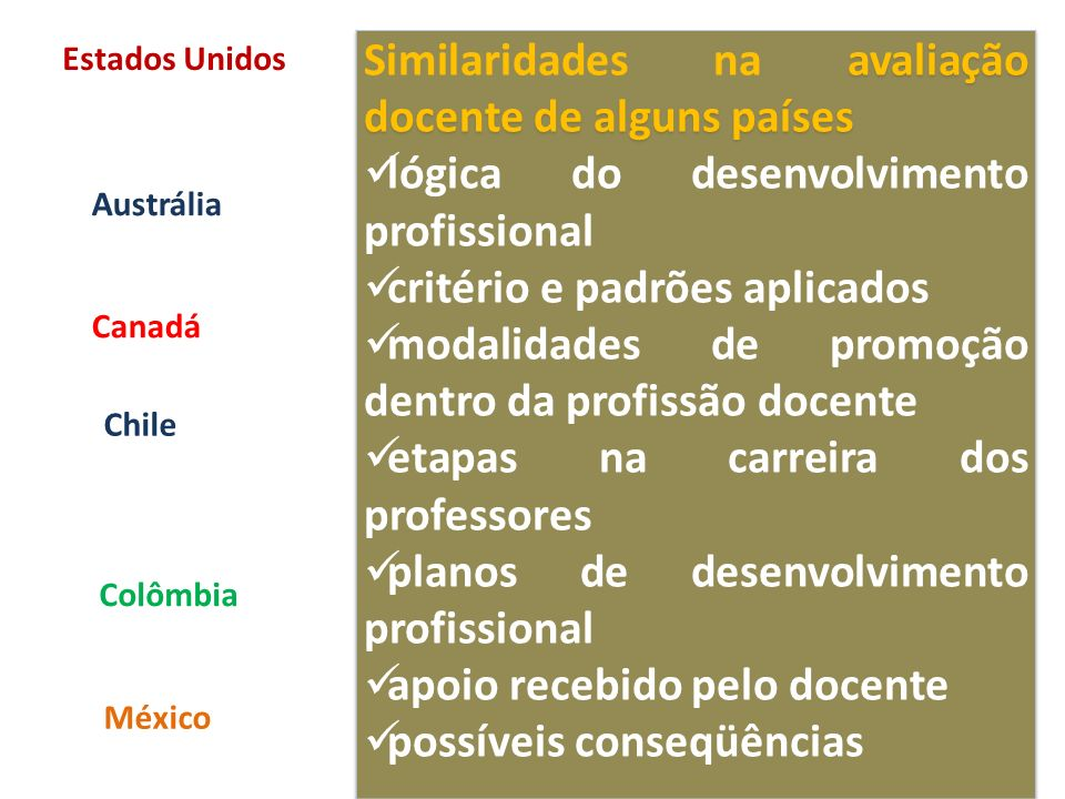 Similaridades na avaliação docente de alguns países