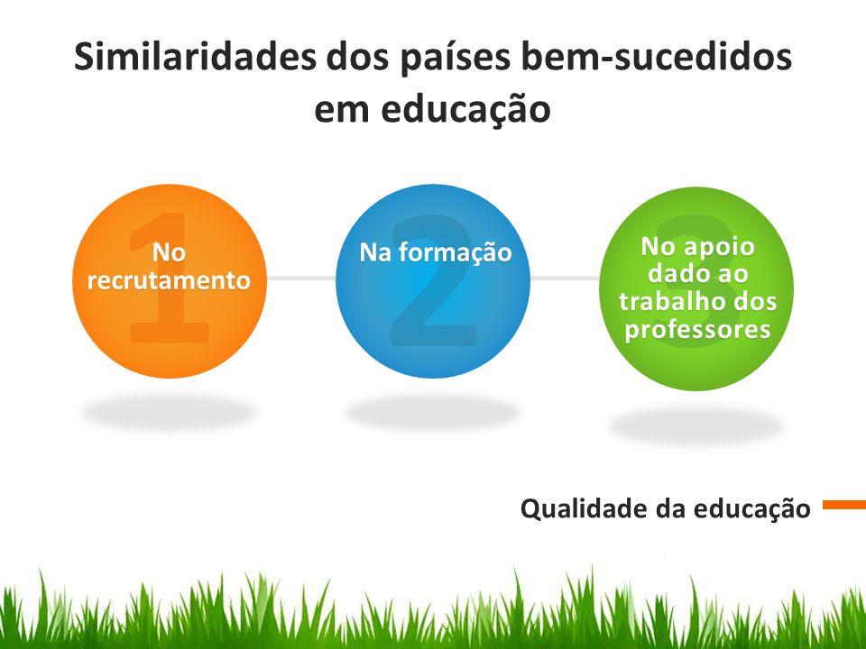 Similaridades dos países bem-sucedidos em educação