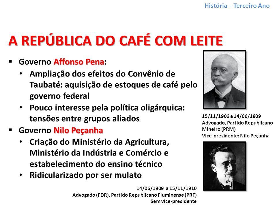 A REPÚBLICA DO CAFÉ COM LEITE