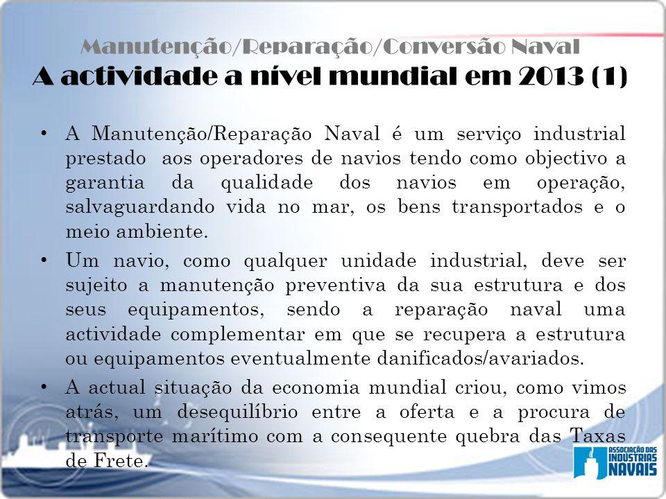 Manutenção/Reparação/Conversão Naval A actividade a nível mundial em 2013 (1)