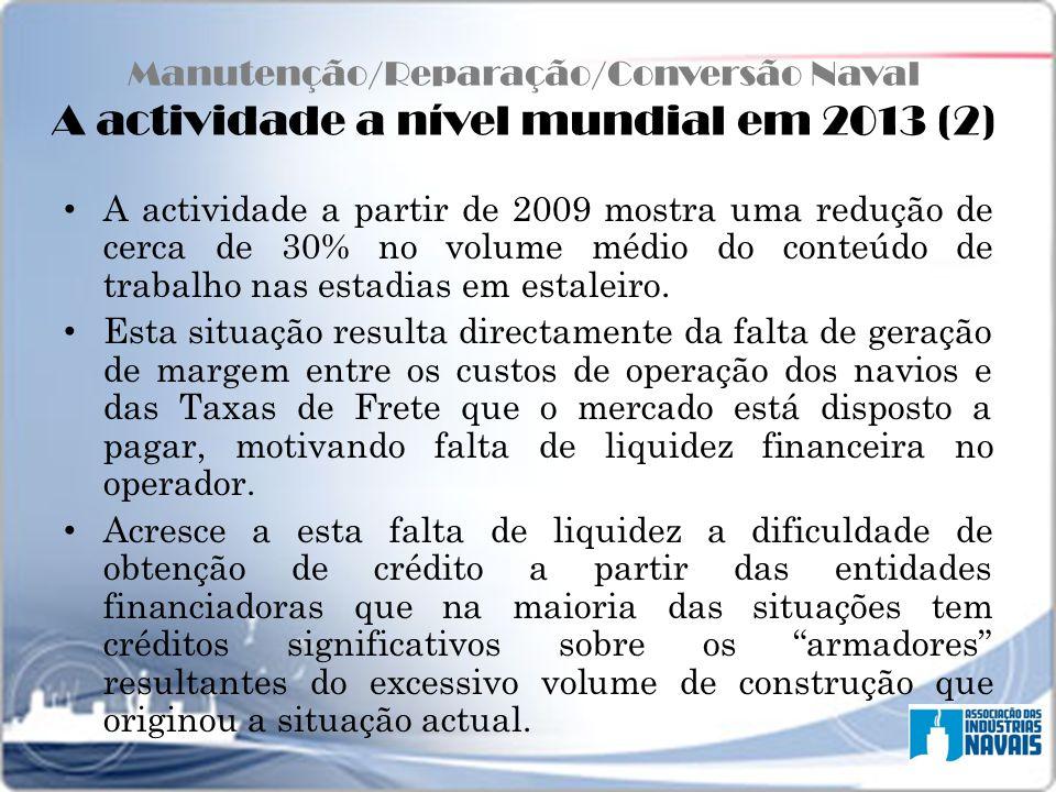 Manutenção/Reparação/Conversão Naval A actividade a nível mundial em 2013 (2)