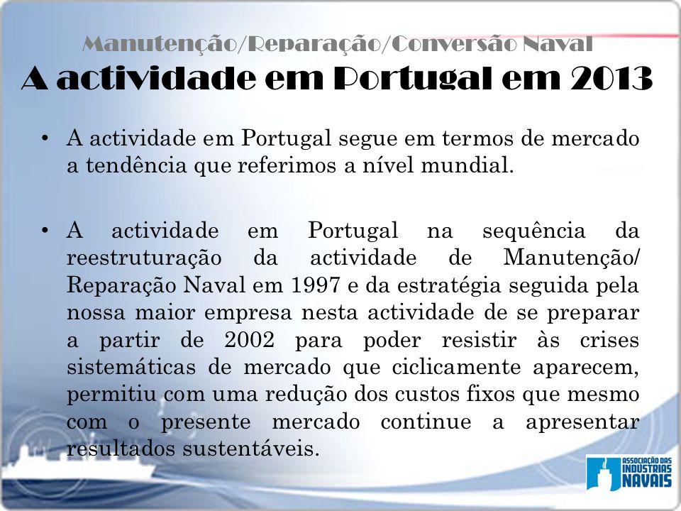 Manutenção/Reparação/Conversão Naval A actividade em Portugal em 2013