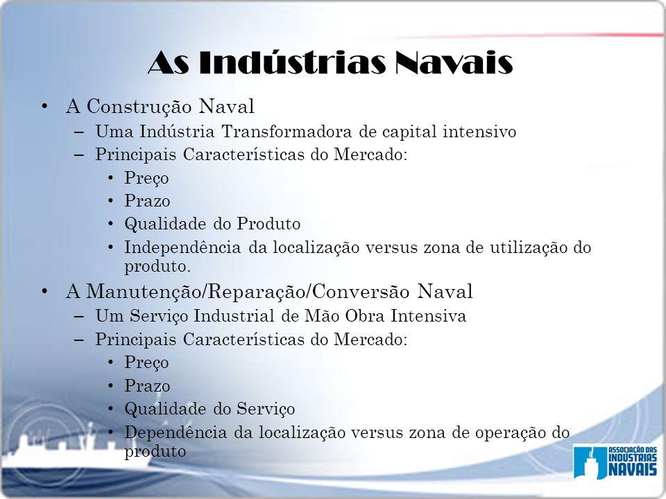 As Indústrias Navais A Construção Naval