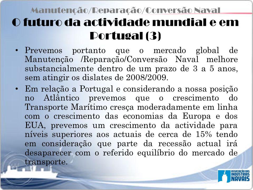 Manutenção/Reparação/Conversão Naval O futuro da actividade mundial e em Portugal (3)