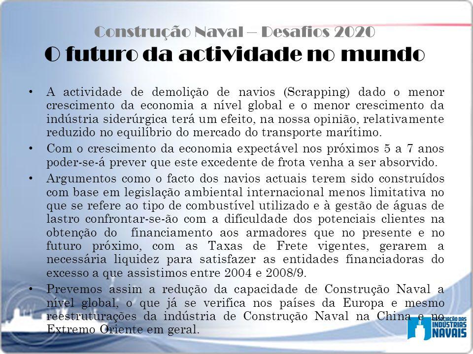 Construção Naval – Desafios 2020 O futuro da actividade no mundo