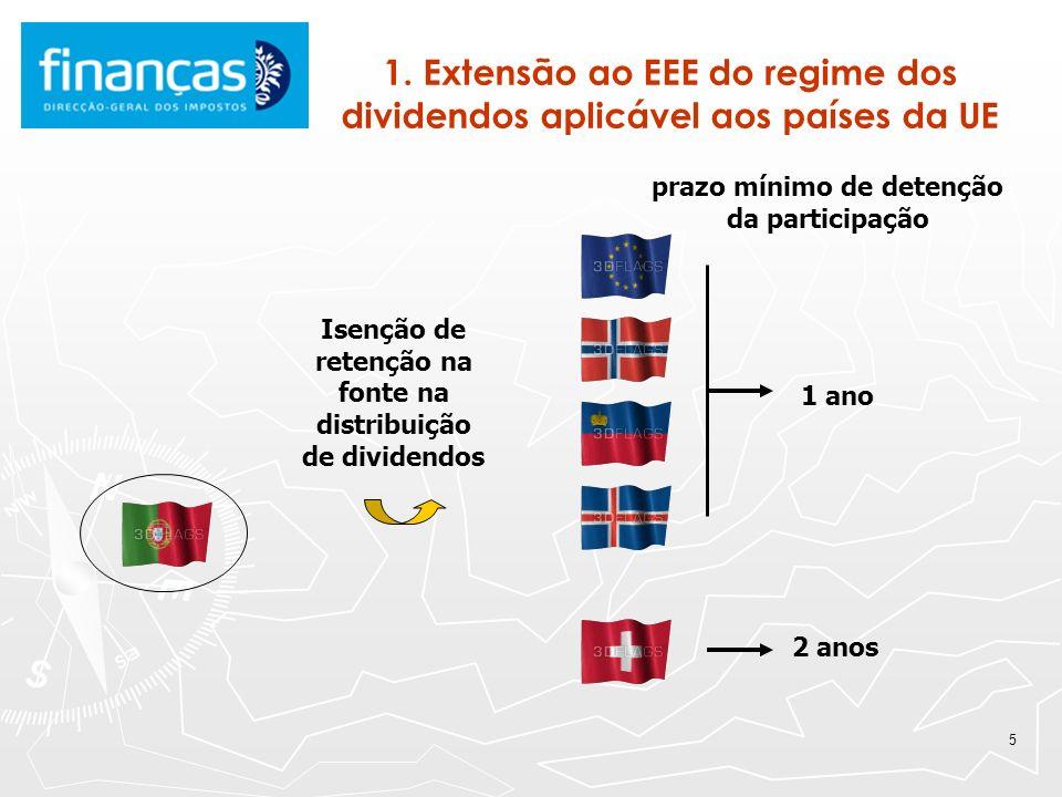 1. Extensão ao EEE do regime dos dividendos aplicável aos países da UE