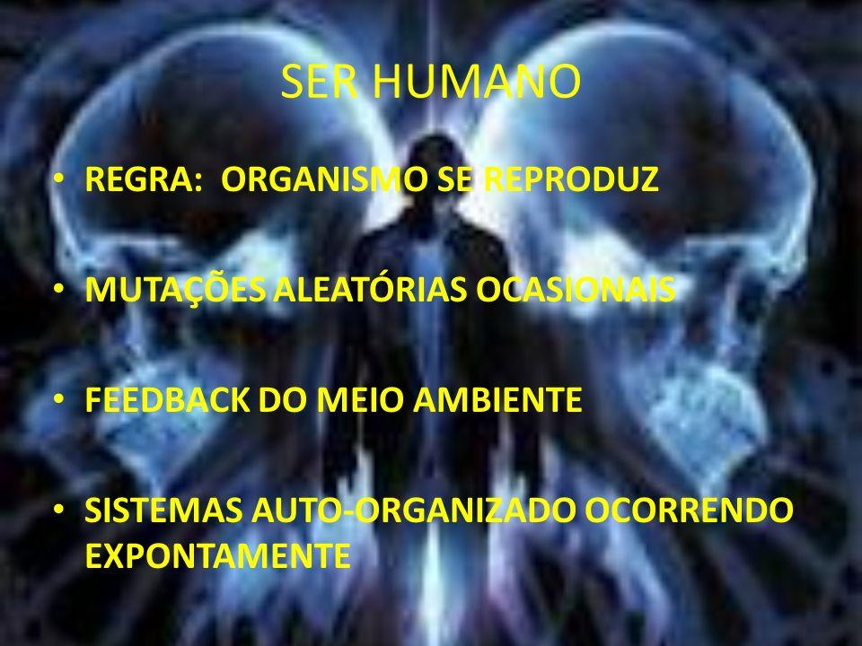SER HUMANO REGRA: ORGANISMO SE REPRODUZ MUTAÇÕES ALEATÓRIAS OCASIONAIS