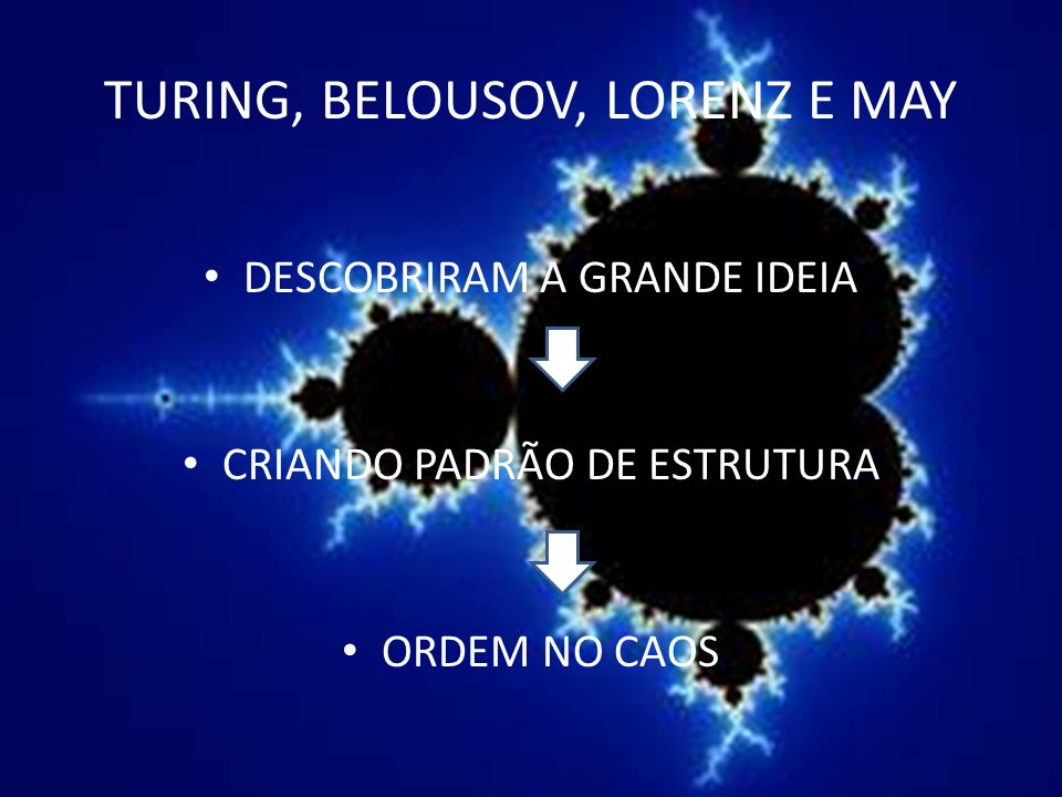 TURING, BELOUSOV, LORENZ E MAY
