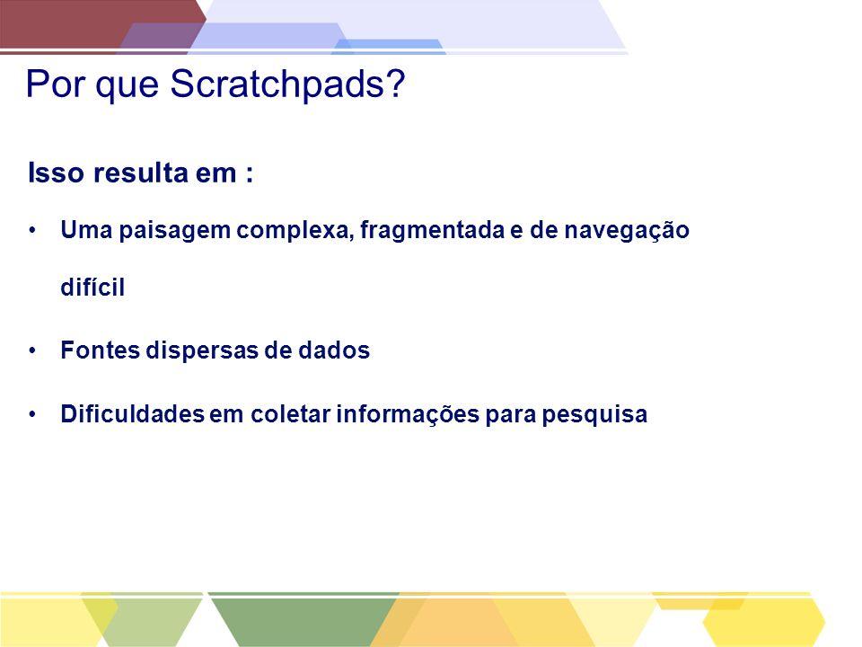 Por que Scratchpads Isso resulta em :