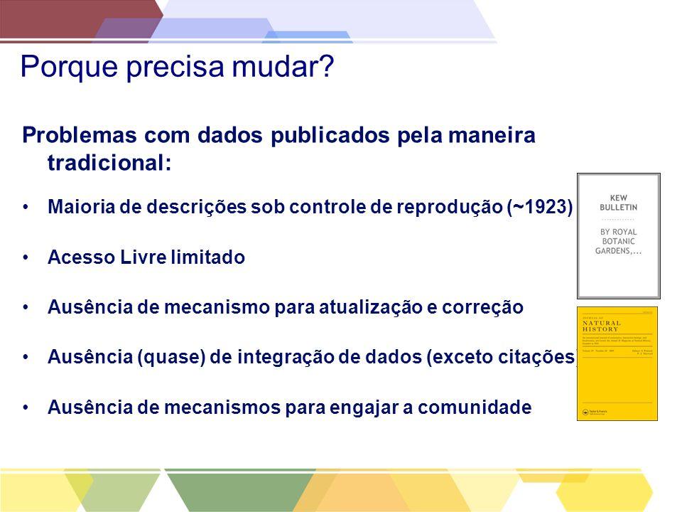 Porque precisa mudar Problemas com dados publicados pela maneira tradicional: Maioria de descrições sob controle de reprodução (~1923)