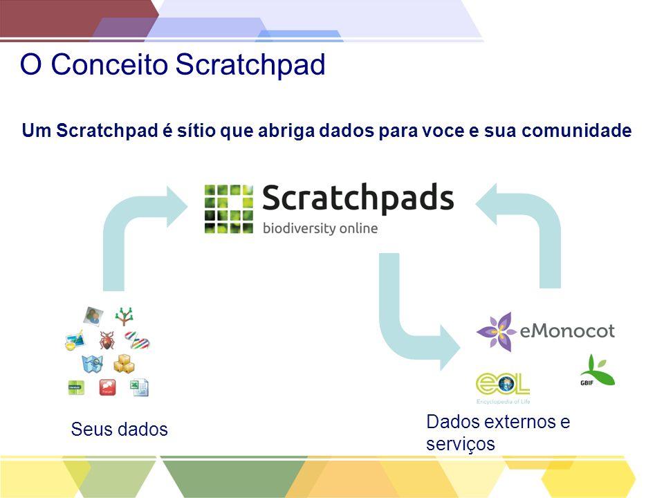 O Conceito Scratchpad Um Scratchpad é sítio que abriga dados para voce e sua comunidade. The Scratchpad Concept.