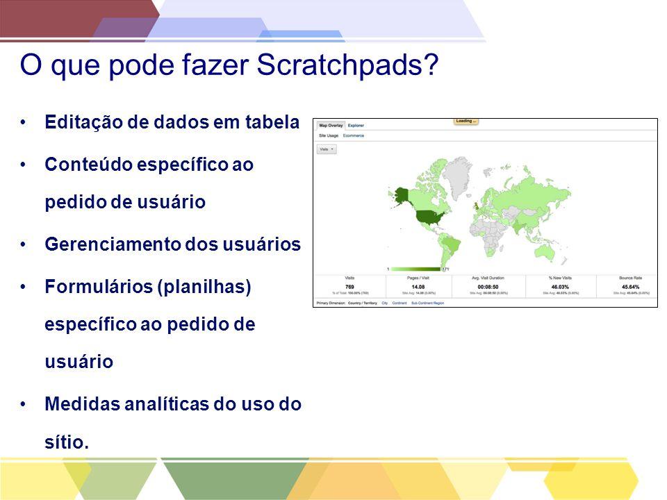 O que pode fazer Scratchpads