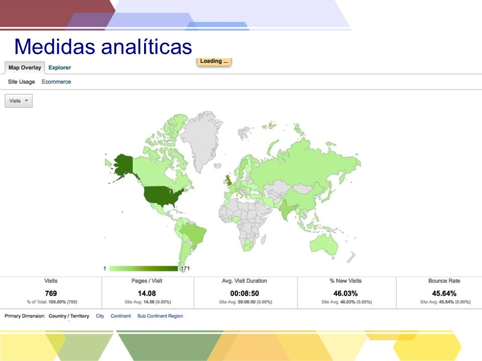 Medidas analíticas The is an example page for the international visitors to a site.