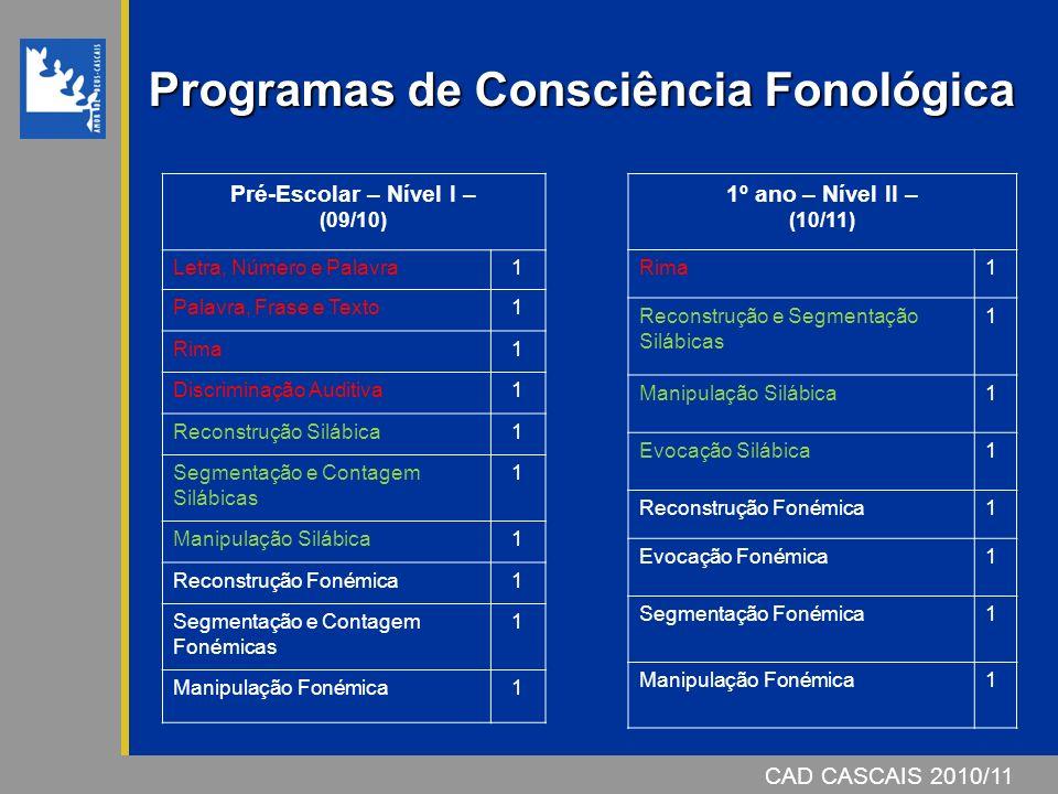 Programas de Consciência Fonológica