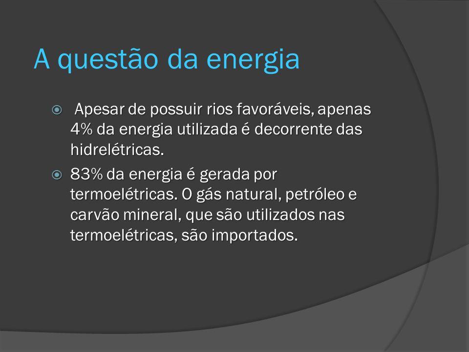 A questão da energia Apesar de possuir rios favoráveis, apenas 4% da energia utilizada é decorrente das hidrelétricas.