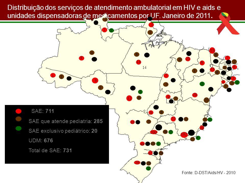 Distribuição dos serviços de atendimento ambulatorial em HIV e aids e unidades dispensadoras de medicamentos por UF. Janeiro de 2011.