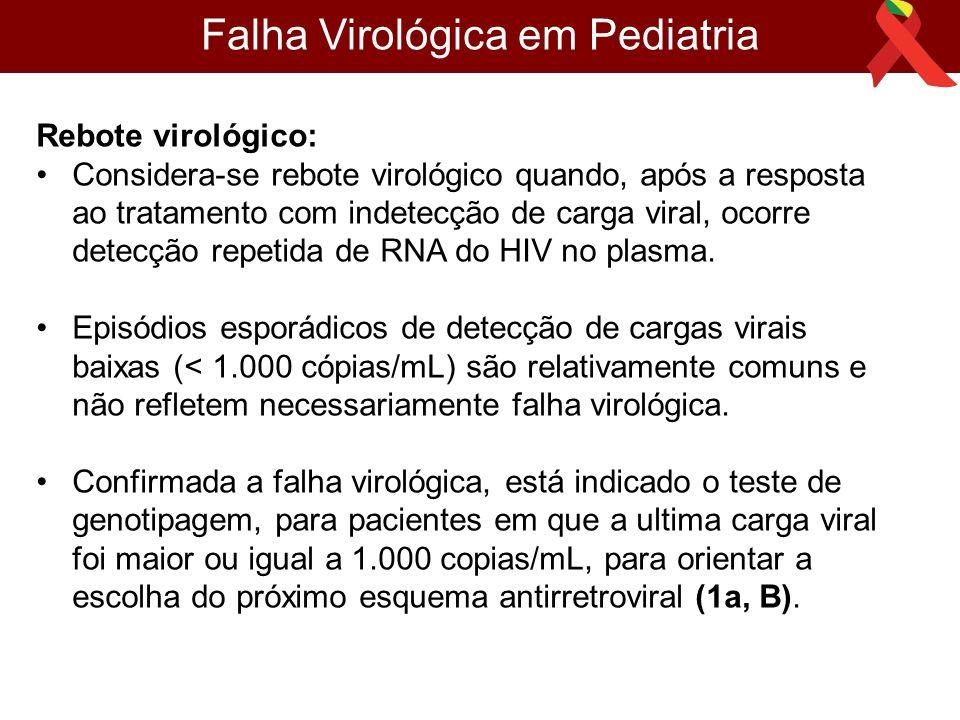 Falha Virológica em Pediatria