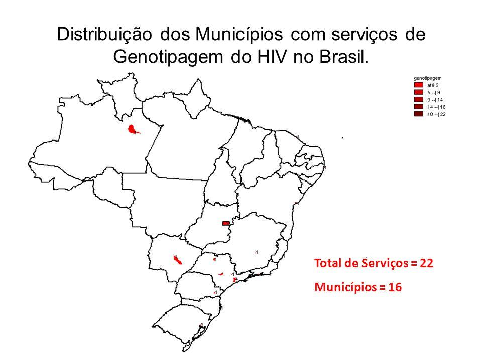Distribuição dos Municípios com serviços de Genotipagem do HIV no Brasil.
