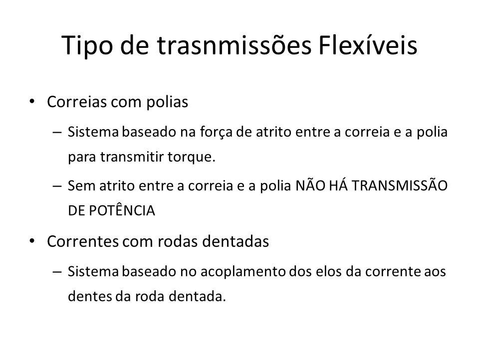 Tipo de trasnmissões Flexíveis