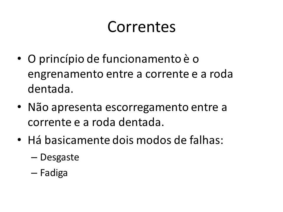 Correntes O princípio de funcionamento è o engrenamento entre a corrente e a roda dentada.