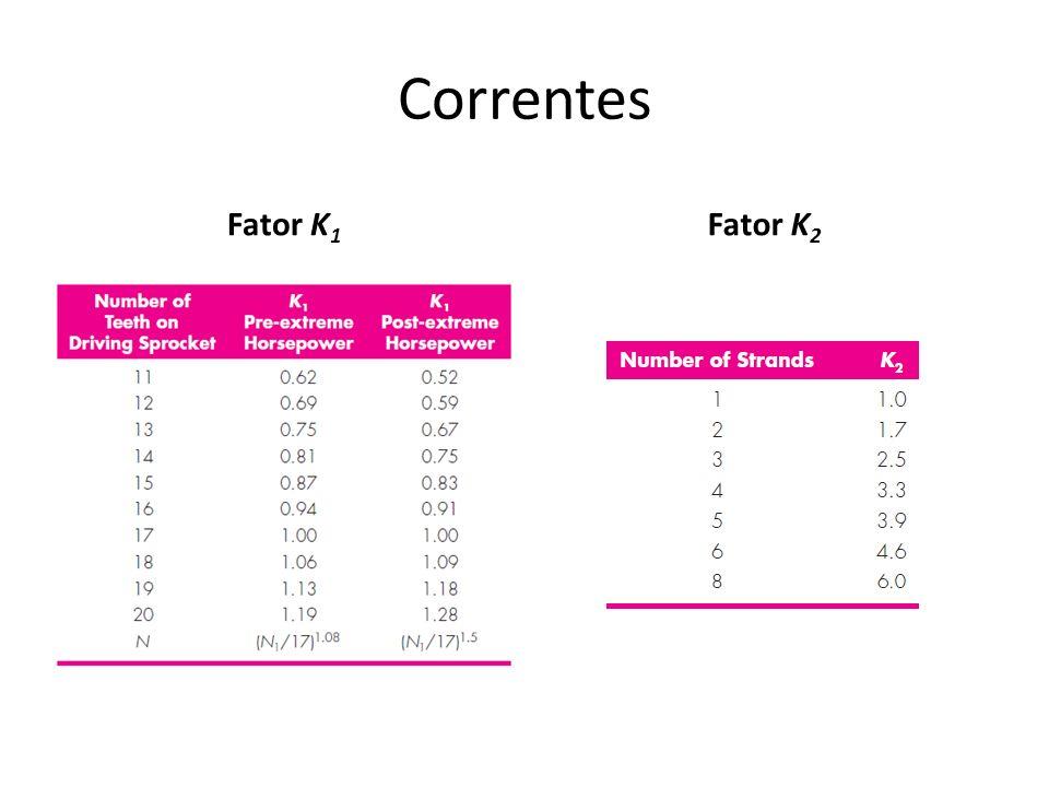 Correntes Fator K1 Fator K2