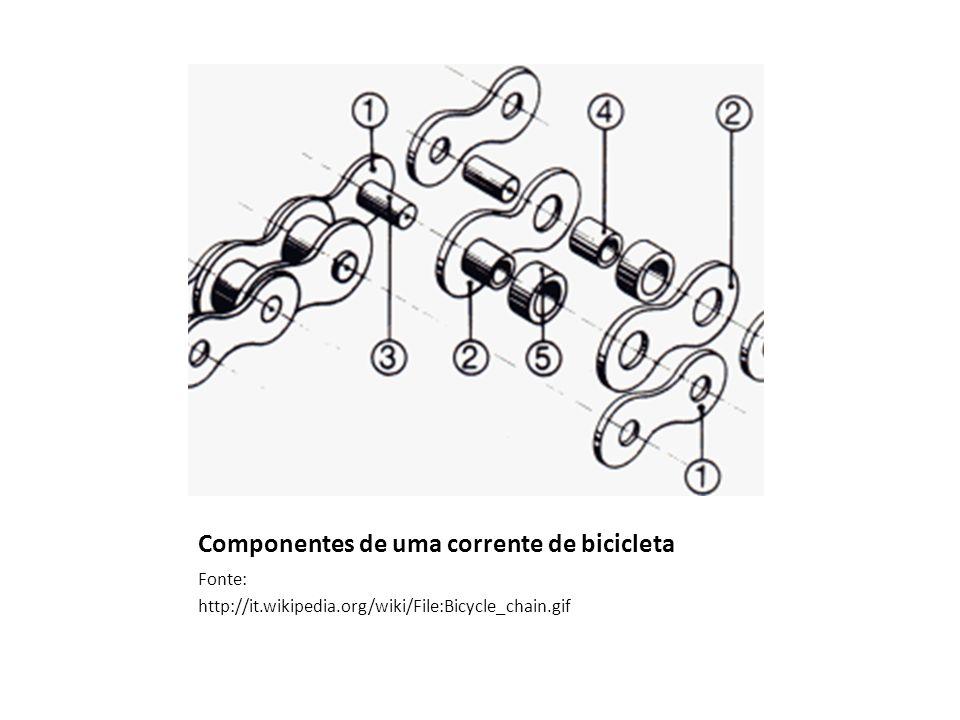 Componentes de uma corrente de bicicleta