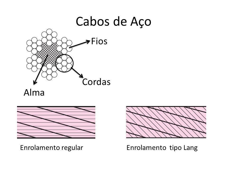 Cabos de Aço Fios Cordas Alma Enrolamento regular