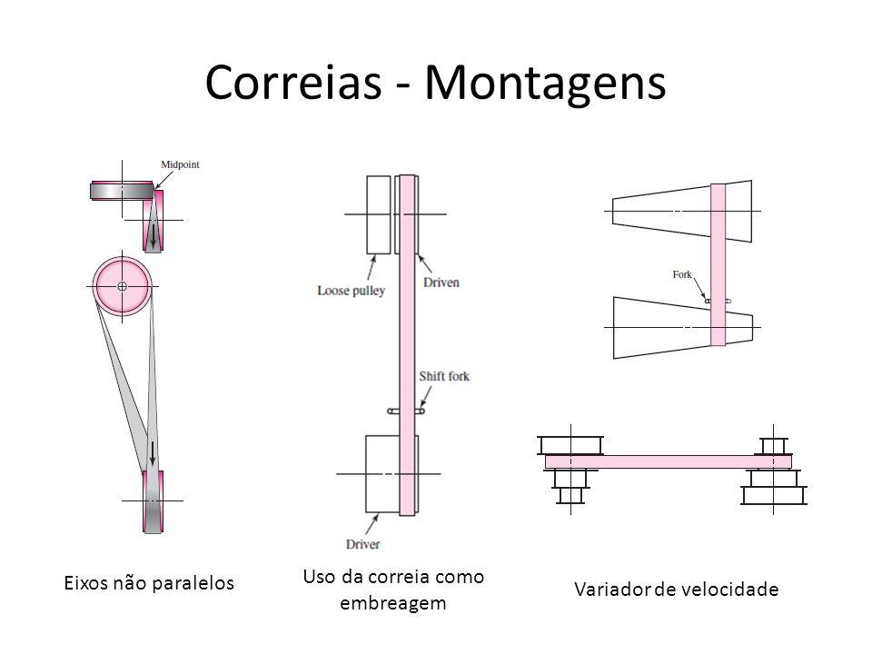 Correias - Montagens Uso da correia como embreagem Eixos não paralelos