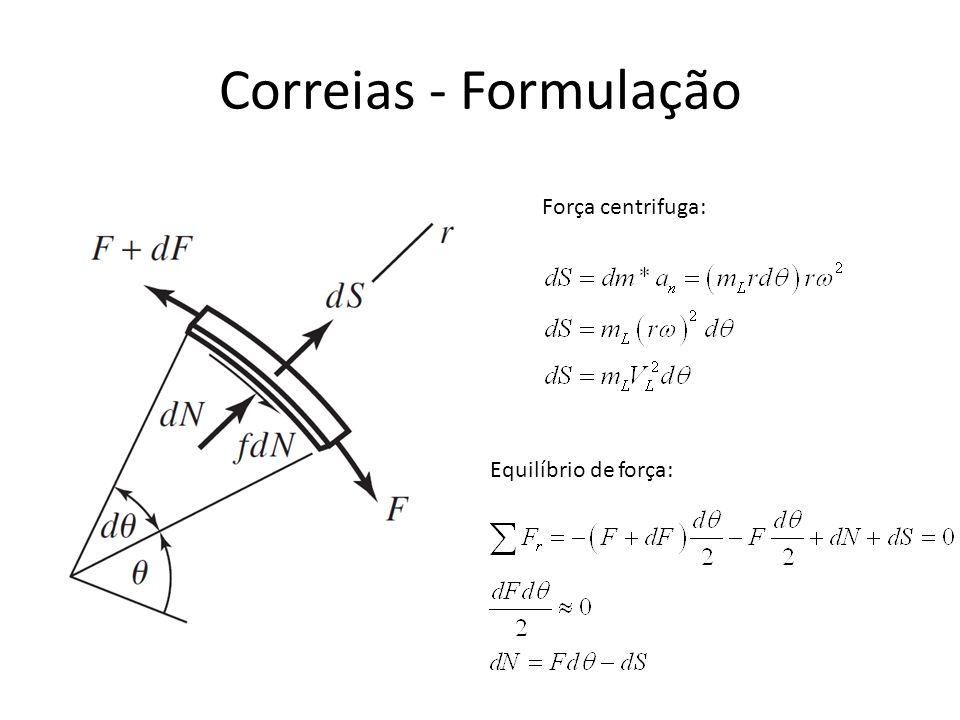Correias - Formulação Força centrifuga: Equilíbrio de força: