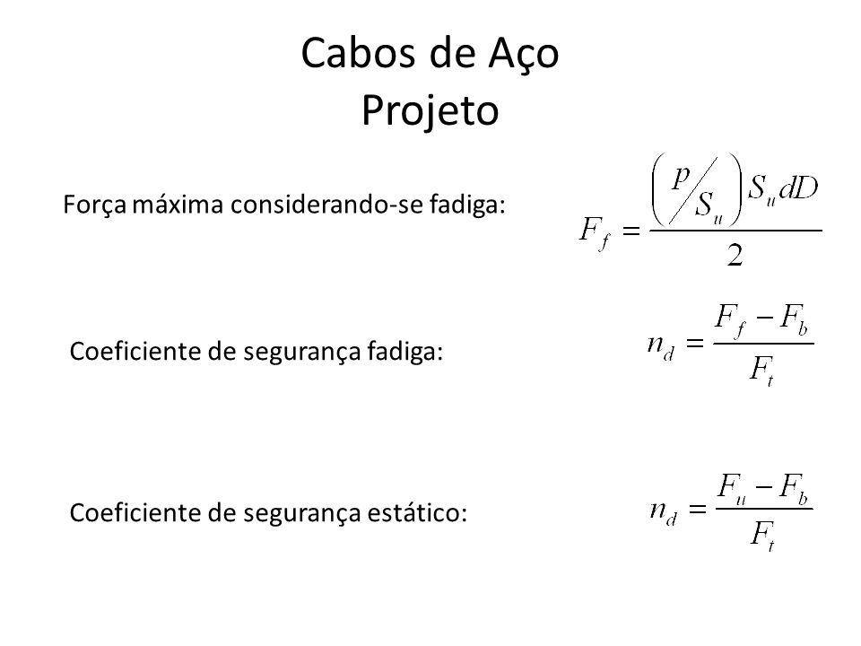Cabos de Aço Projeto Força máxima considerando-se fadiga: